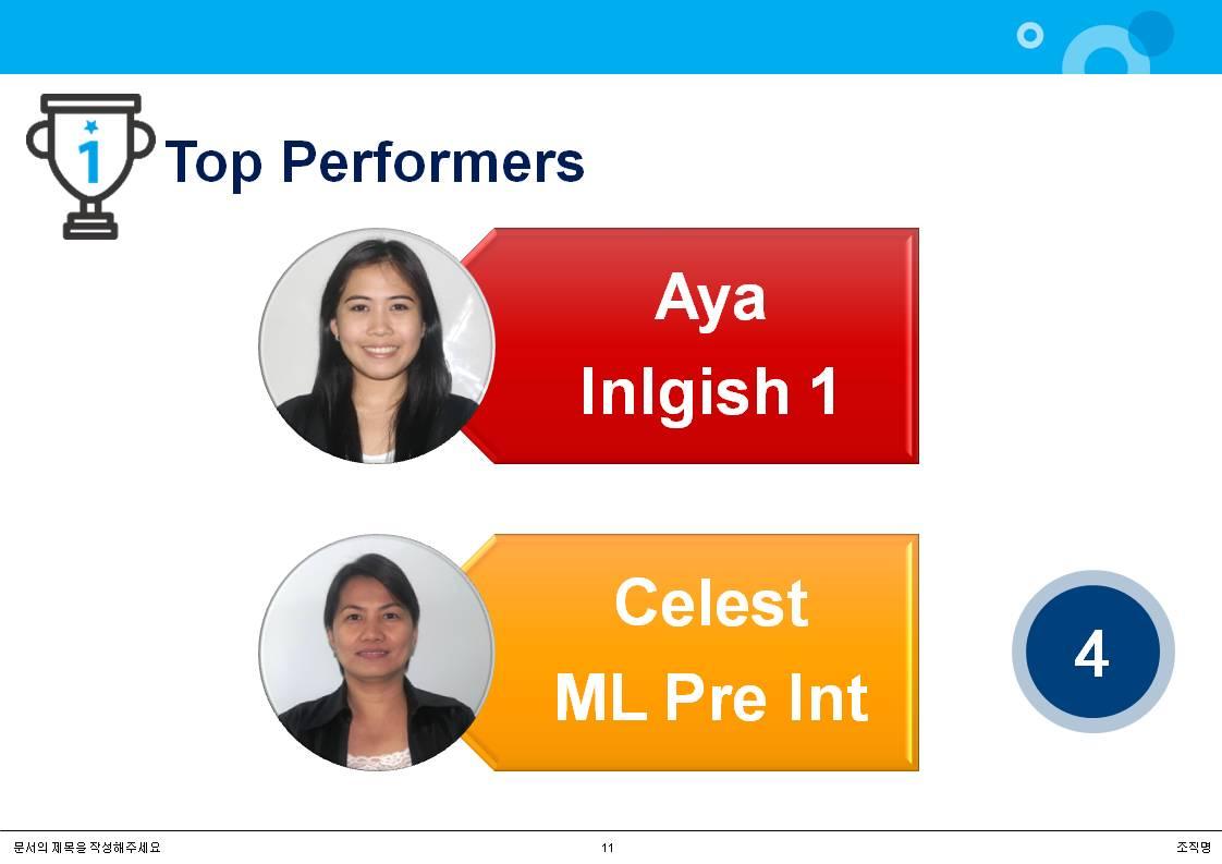 Team performance3