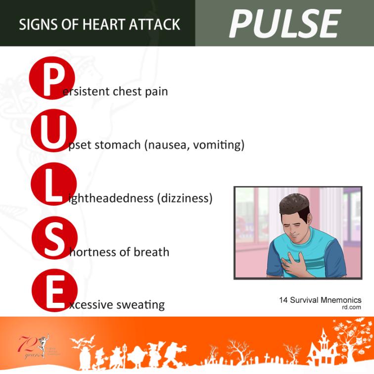 signs of heart attack_nov 2017