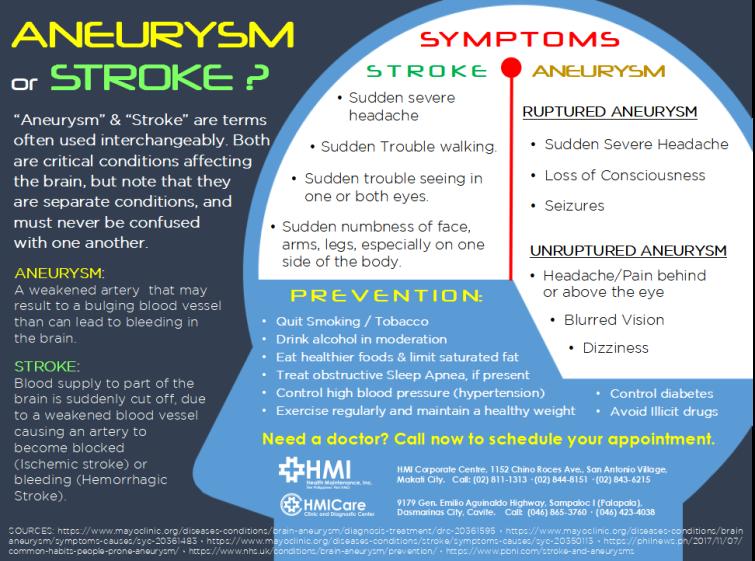 Aneurysm-Stroke - 2017-Dec-4v2 (1).png