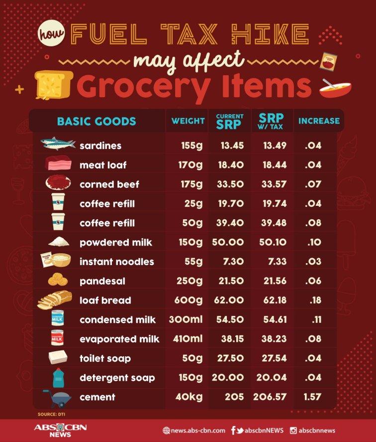 basic-commodities.jpg
