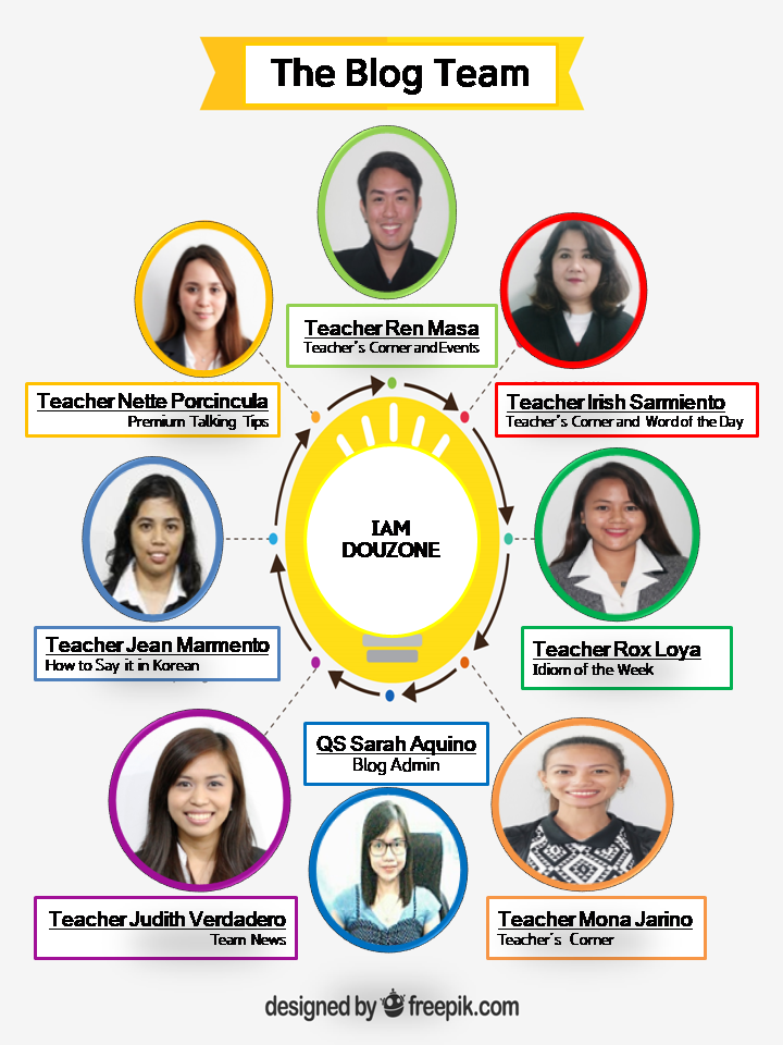 The Blog Team