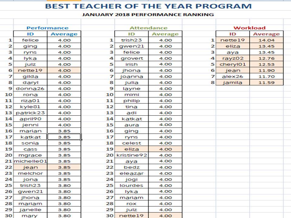 best Teacjher tracker.png