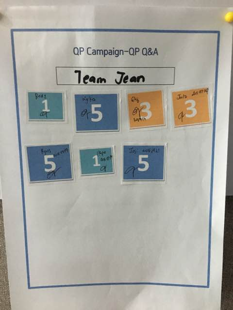 6. Team Jean got 23 points