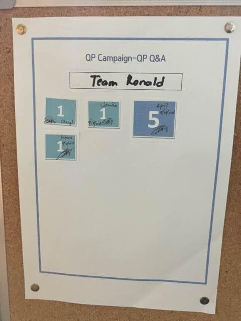 8. Team Ronald got 8 points